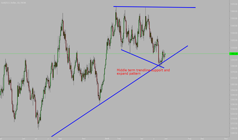 XAUUSD: Middle term Support with trendline