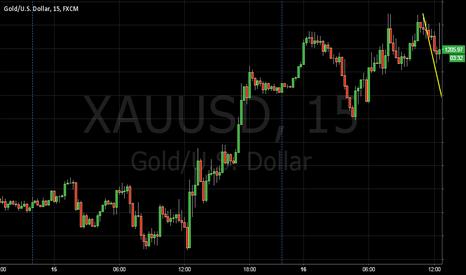 XAUUSD: Marking M an W Patterns