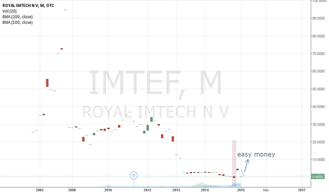 IMTEF: imtech crash