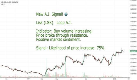 LSKBTC: CoinLoop AI Signal: Lisk (LSK) - BUY