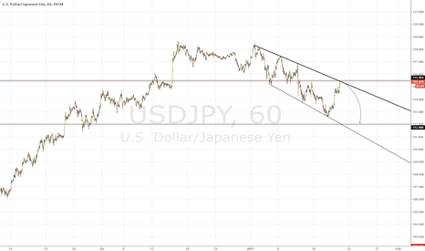 USDJPY: Short UJ su X-Mark