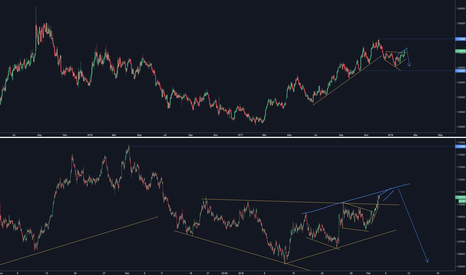 EURNZD: EURNZD lookinf perfect