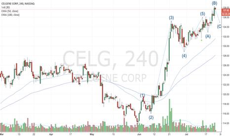 CELG: Elliott Wave Theory on CELG