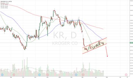 KR: Bearflagging
