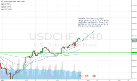 USDCHF: Long way up