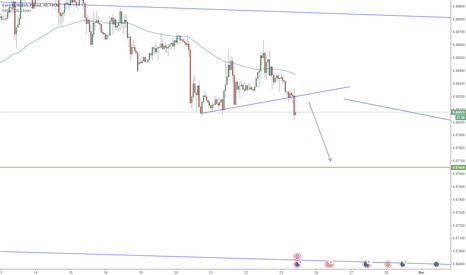 EURGBP: EURGBP Trend Continuation