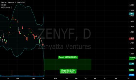 ZENYF: ZENYF up