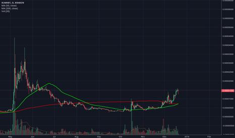XLMXBT: Golden Cross XLM/BTC 1,328% Profit in 7 Days