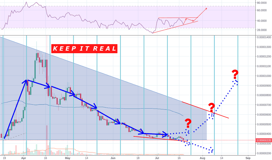XVGBTC: XVG BEARS HEADING BACK TO THEIR CAGE?