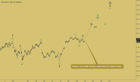 MSFT: MICROSOFT - bulls going to deliver wave (iii)