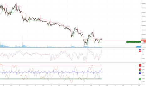 LBCBTC: gagel indicator by oringan