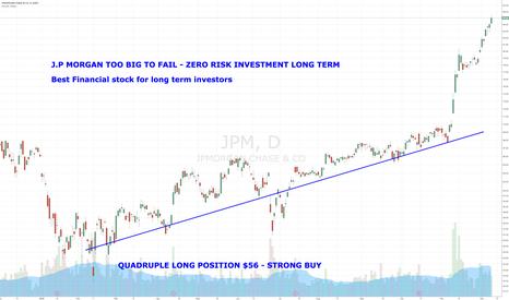 JPM: J.P MORGAN TOO BIG TO FAIL - ZERO RISK INVESTMENT LONG TERM