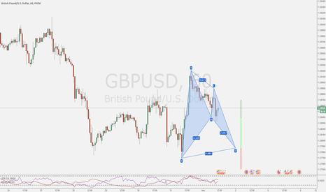 GBPUSD: Bullish opportunity