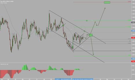 EURUSD: EURUSD Waiting to Draghi Speech