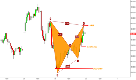 NIFTY: Nifty - Harmonic Sell below 9515 for 9490-9460-9440