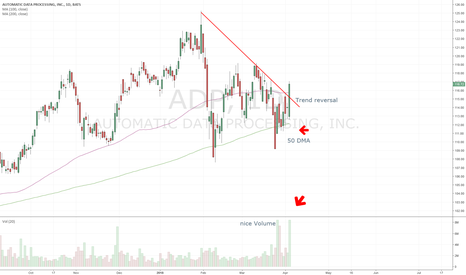 ADP: nice breakout on ADP today