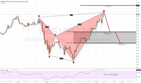 NAS100: Short NASDAQ 100 Index Bullish Shark Pattern + Rsi Overbought