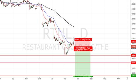 RTN: short RTNL