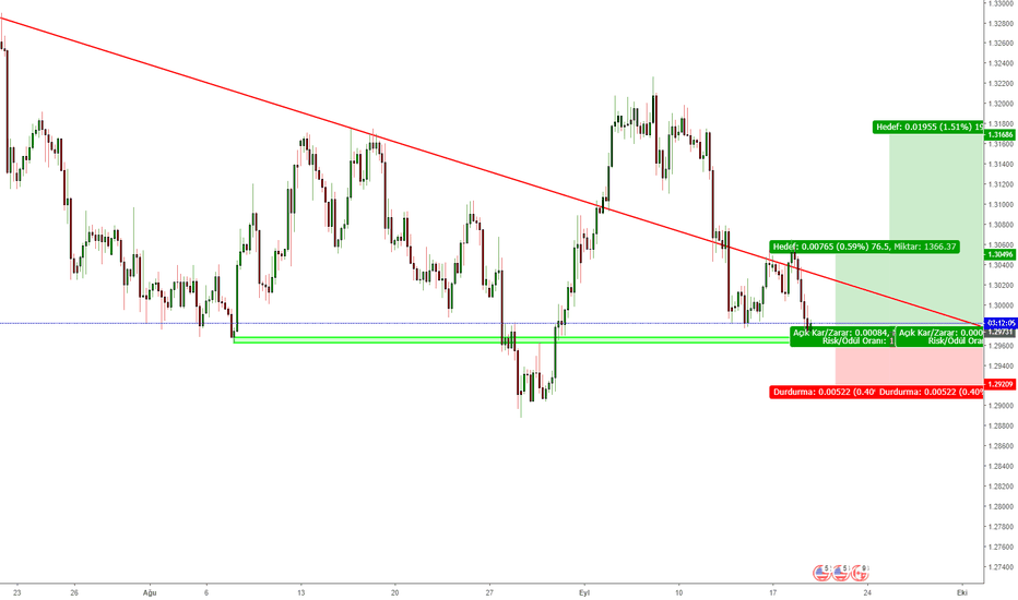 USDCAD: H:4