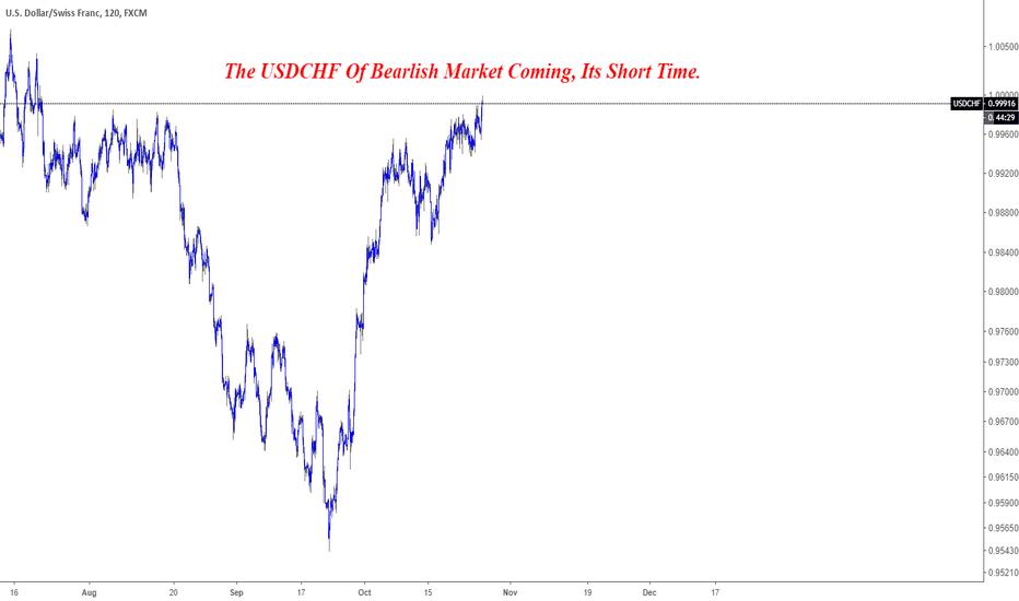 USDCHF: The USDCHF Of Bearlish Market Coming, Its Short Time.