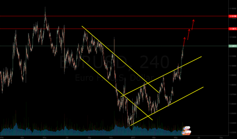 EURUSD: eurusd go to test may high!
