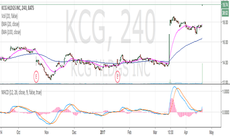 KCG: The Buyout!