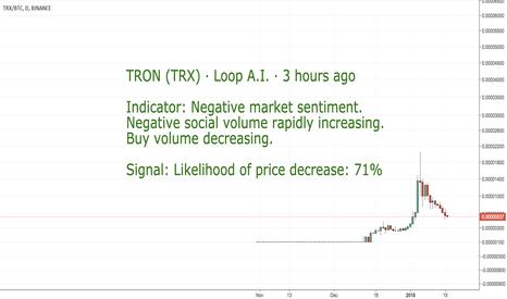 TRXBTC: CoinLoop AI Signal: Tron (TRX) - SELL
