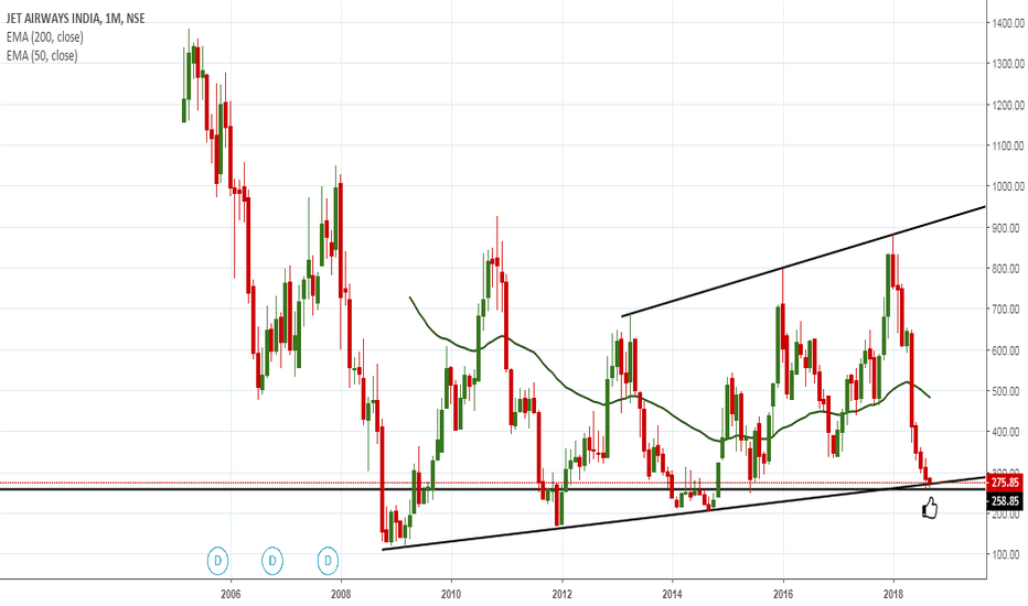 JETAIRWAYS: A GOOD INVESTMENT OPPORTUNITY IN JET AIRWAYS WITH SMALL RISK
