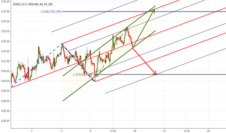 XAUUSD: UP OR DOWN?