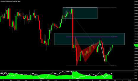 AUDCAD: AUDCAD - This Morning's Short