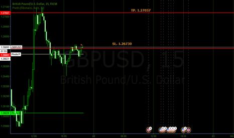 GBPUSD: Long GBPUSD, swift trade