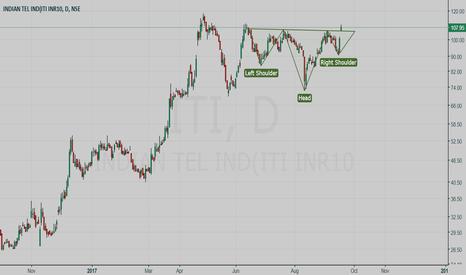 ITI: ITI Buy setup