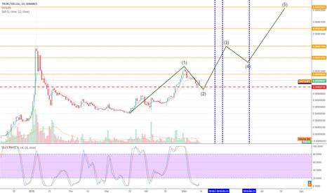 TRXBTC: TRON, uma moeda com potencial gigantesco.