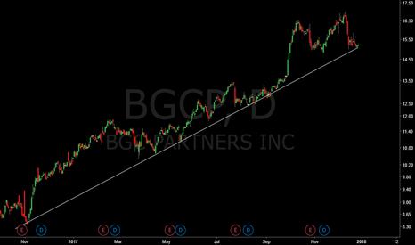 BGCP: BGCP