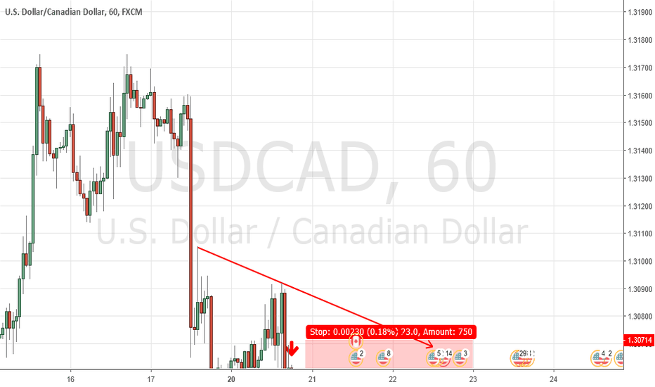 USDCAD: My Second Trade Shorting USDCAD