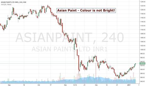 ASIANPAINT: Asian Paint - Colour is not bright!
