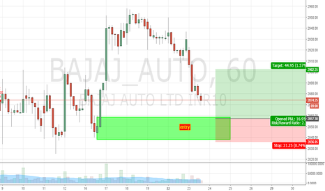 BAJAJ_AUTO: very good dz for go long