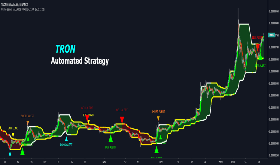 TRXBTC: Tron / Bitcoin Automated Strategy