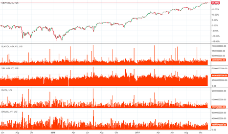 SPX: spoting an ask drama, spoting a capitulation
