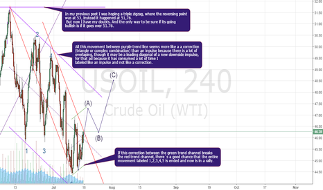 USOIL: Possible Elliott wave forecast, oil bullish to 48.19