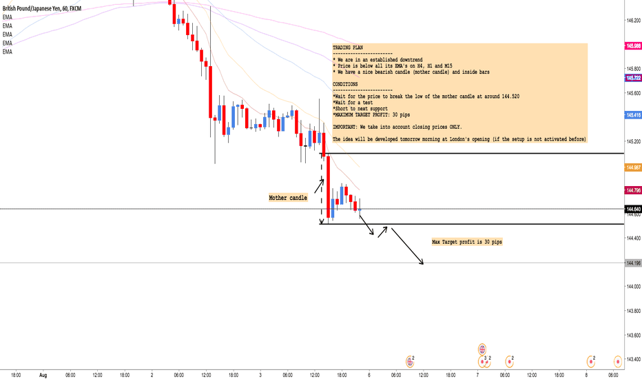 GBPJPY: GBP/JPY: Conditional sell, check it out!