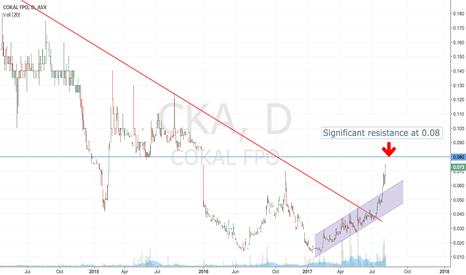 CKA: COKAL FPO ASX:CKA bullish trend continues