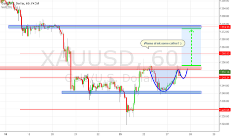 XAUUSD: Hold your cup be carefully!