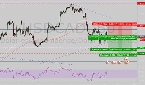 USDCAD: al mercado sell