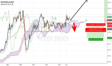 MICEX: шорт ммвб индекса.по условию