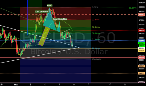 BTCUSD: BTC DOWN TO MAKE CANDLES CLOSE ON A REAL PULLBACK TO TRIANGLE H4
