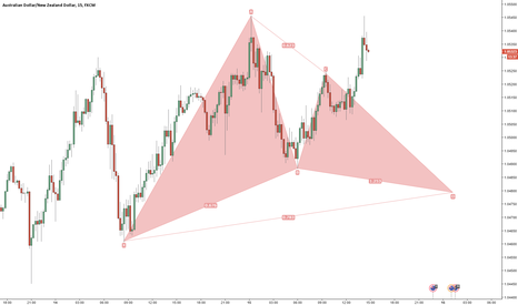 AUDNZD: AUDNZD LONG - Cancel
