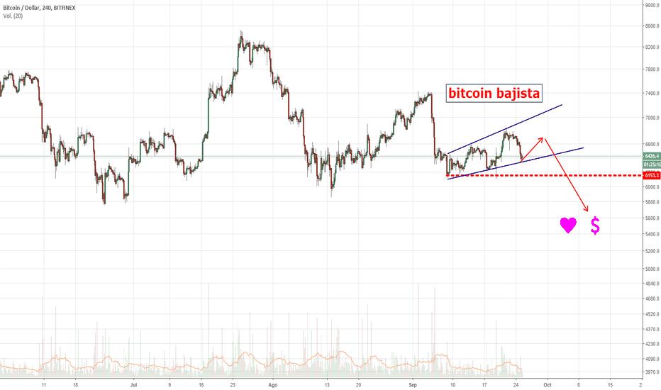 BTCUSD: Bitcoin rebote con poco sentido......