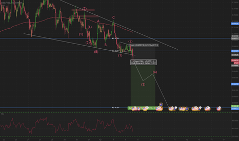 NZDUSD: Elliott Wave + Breakout Trade!