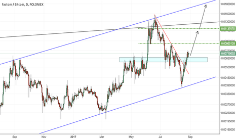 FCTBTC: This one could be huge! FCT!